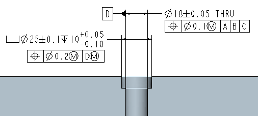 Counterbore Options (ISO)