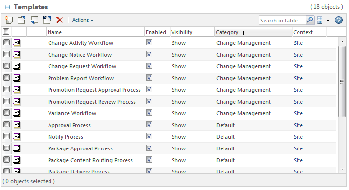 Workflow Templates Table - Workflow process template